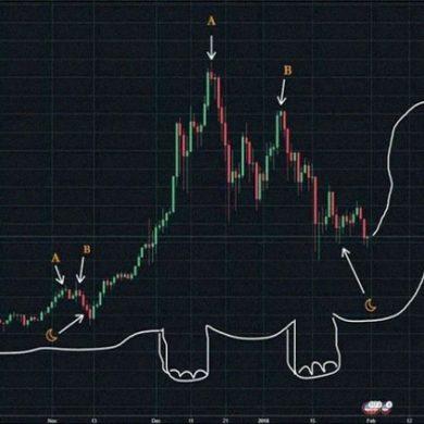 торговля на форекс http://grosh-blog.ru