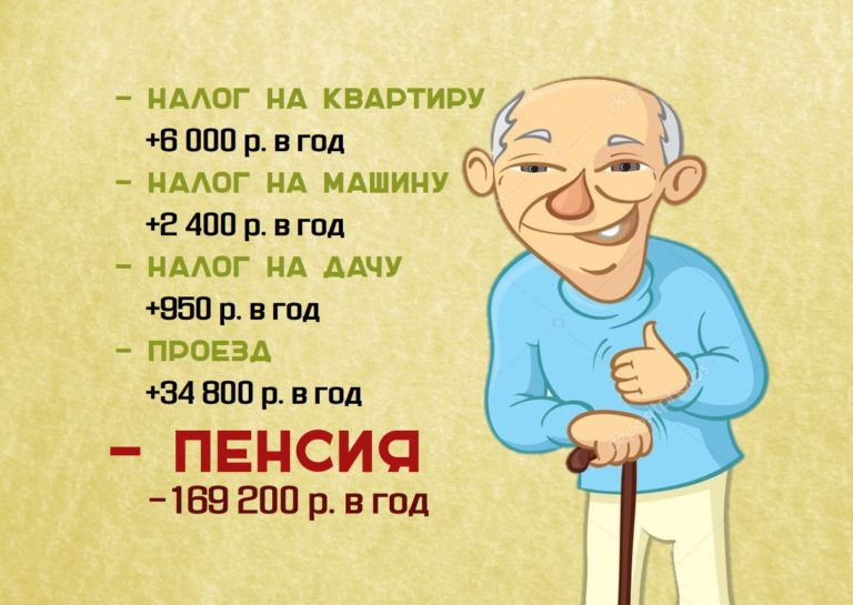 льготы для пенсионеров https://grosh-blog.ru