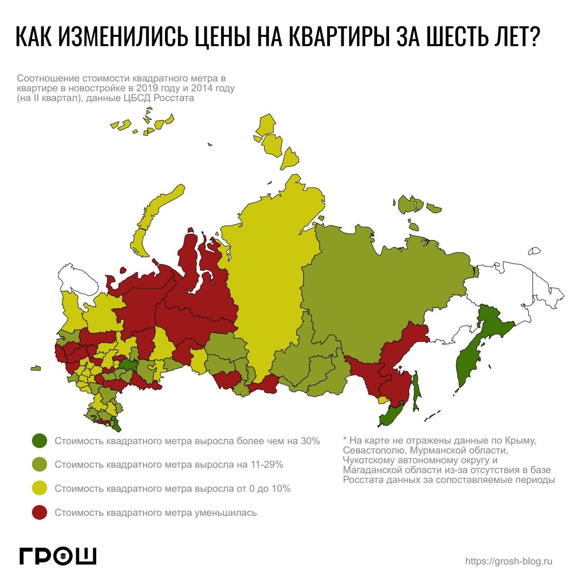 цены на недвижимость в России https://grosh-blog.ru/