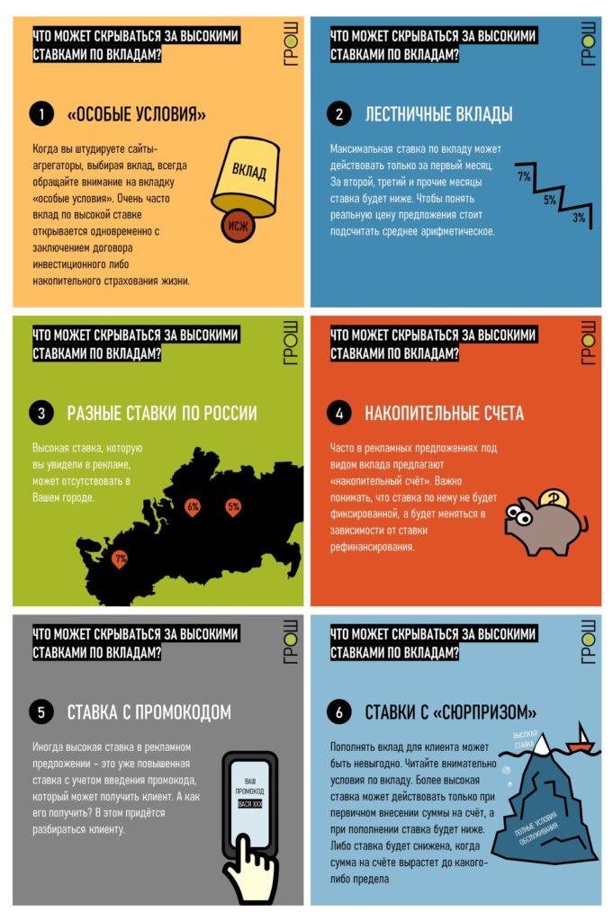 инфографика что может скрываться за банковскими вкладами